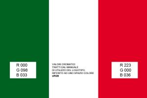 i valori RGB dlla Bandiera Italiana